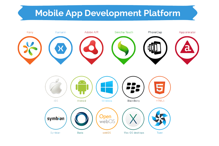 Mobile-Application-Developm1